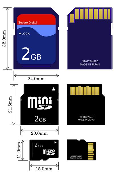 วิธีเลือกซื้อ micro SD