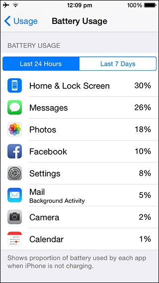 ios-8-battery-usage