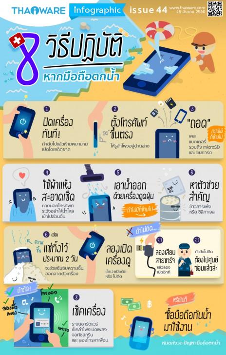 วิธีช่วยชีวิตโทรศัพท์ที่ตกน้ำ หรือเปียกจากน้ำ ด้วยตัวเอง