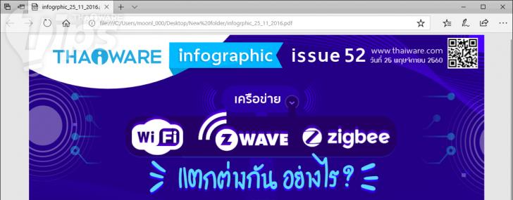 วิธีเปิดดูไฟล์ AI โดยไม่ต้องใช้โปรแกรม Adobe Illustrator ง่ายและฟรี
