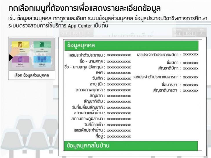 ในบัตรประชาชนมีข้อมูลอะไรอยู่บ้าง?