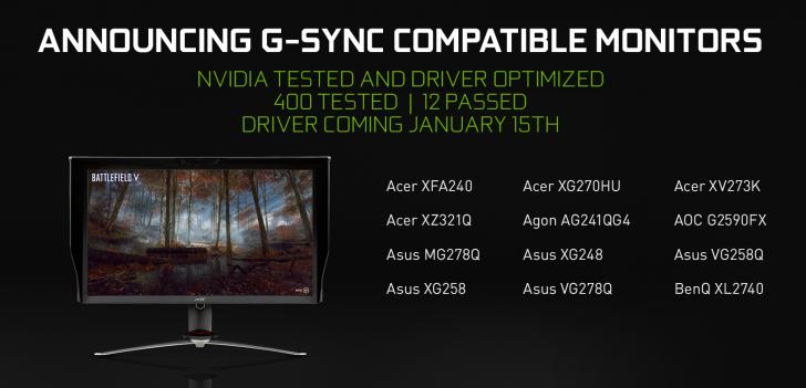 การ์ดจอ NVIDIA สามารถใช้ G-Sync กับหน้าจอที่รองรับ FreeSync ได้แล้ว ทำไงมาดูกัน