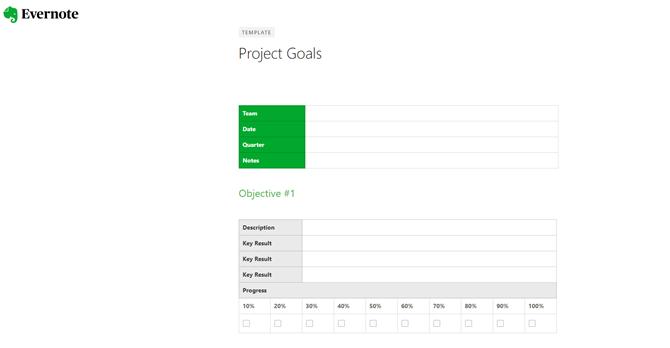 แนะนำฟรีเทมเพลตน่าใช้ สำหรับวางแผนโครงการ Project Management