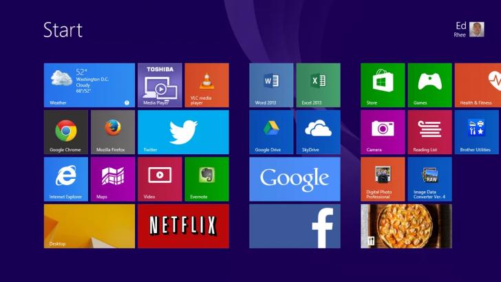 ระบบปฏิบัติการ Windows มีประวัติความเป็นมาอย่างไร ? ตั้งแต่ Windows 1.0 ถึง Windows 10